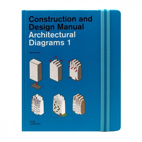 Architectural diagrams 1 / Архитектурные диаграммы 1 (Английский)
